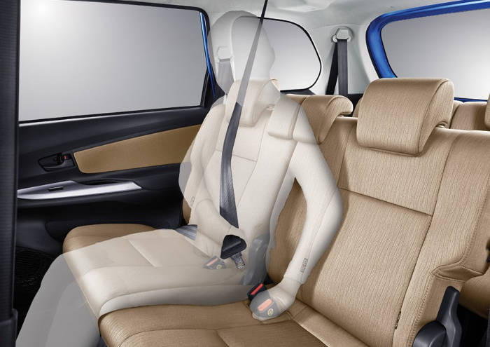 sewa avanza jogja - keamanan mobil avanza